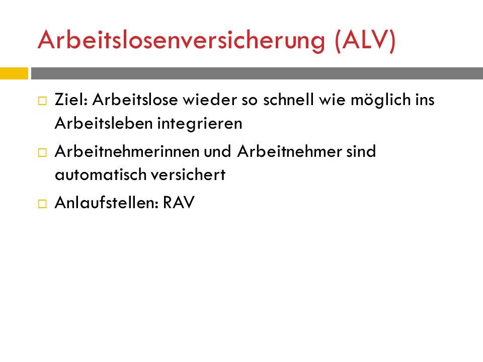 Arbeitslosenversicherung (ALV)  Ziel: Arbeitslose wieder so schnell wie möglich ins Arbeitsleben integrieren  Arbeitnehmerinnen und Arbeitnehmer sind automatisch versichert  Anlaufstellen: RAV