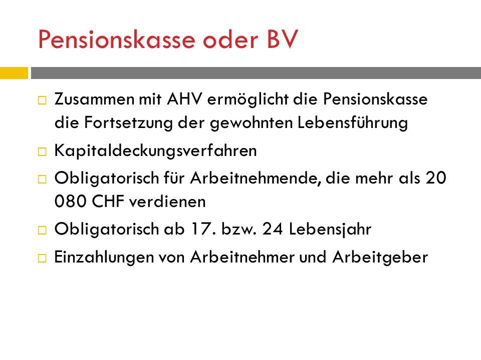 Pensionskasse oder BV  Zusammen mit AHV ermöglicht die Pensionskasse die Fortsetzung der gewohnten Lebensführung  Kapitaldeckungsverfahren  Obligatorisch für Arbeitnehmende, die mehr als 20 080 CHF verdienen  Obligatorisch ab 17.