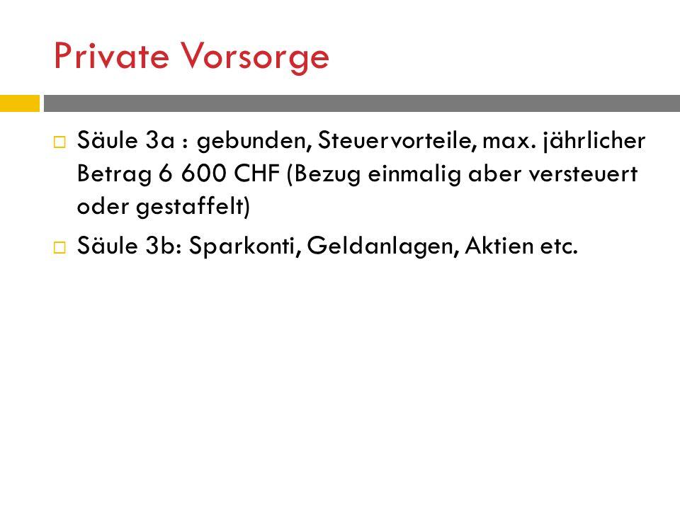 Private Vorsorge  Säule 3a : gebunden, Steuervorteile, max.