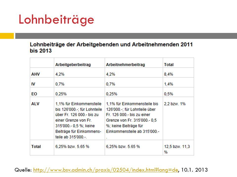 Lohnbeiträge Quelle: http://www.bsv.admin.ch/praxis/02504/index.html?lang=de, 10.1.