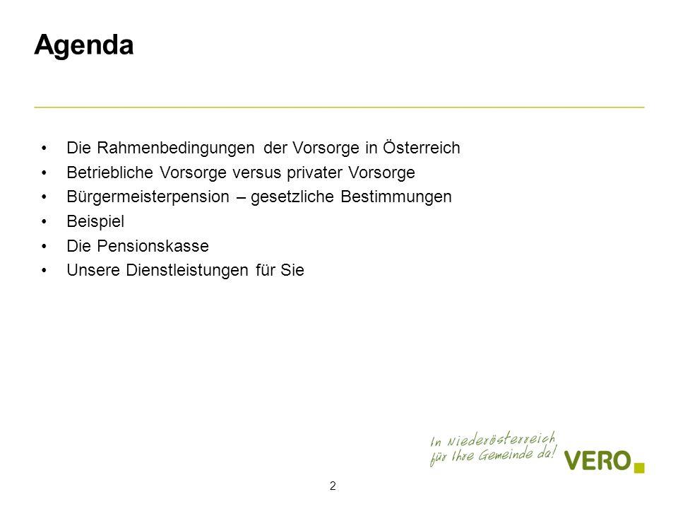 Agenda Die Rahmenbedingungen der Vorsorge in Österreich Betriebliche Vorsorge versus privater Vorsorge Bürgermeisterpension – gesetzliche Bestimmungen Beispiel Die Pensionskasse Unsere Dienstleistungen für Sie 2