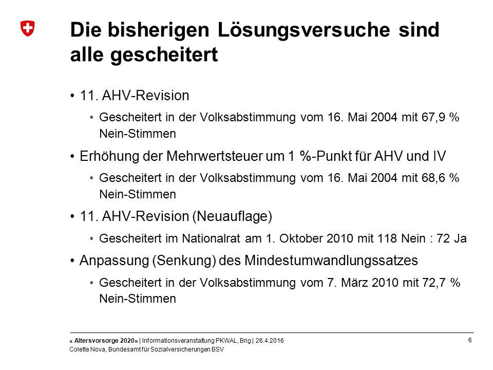 6 « Altersvorsorge 2020» | Informationsveranstaltung PKWAL, Brig | 26.4.2016 Colette Nova, Bundesamt für Sozialversicherungen BSV Die bisherigen Lösungsversuche sind alle gescheitert 11.