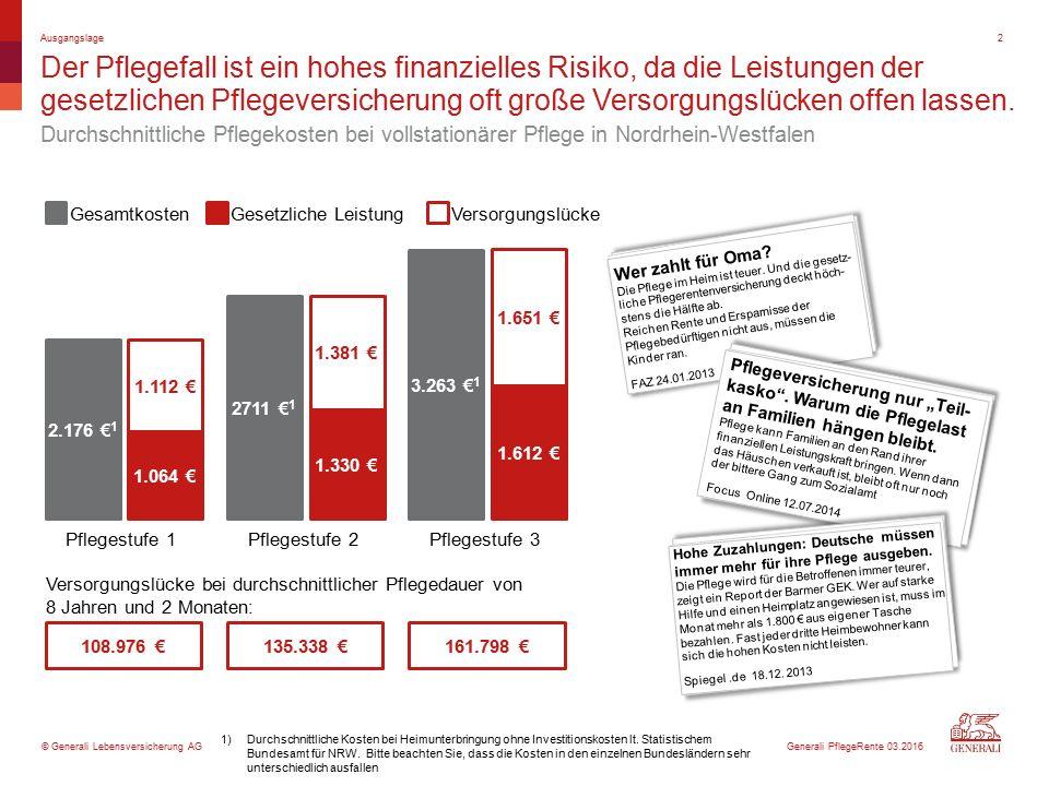 © Generali Lebensversicherung AG Der Pflegefall ist ein hohes finanzielles Risiko, da die Leistungen der gesetzlichen Pflegeversicherung oft große Versorgungslücken offen lassen.