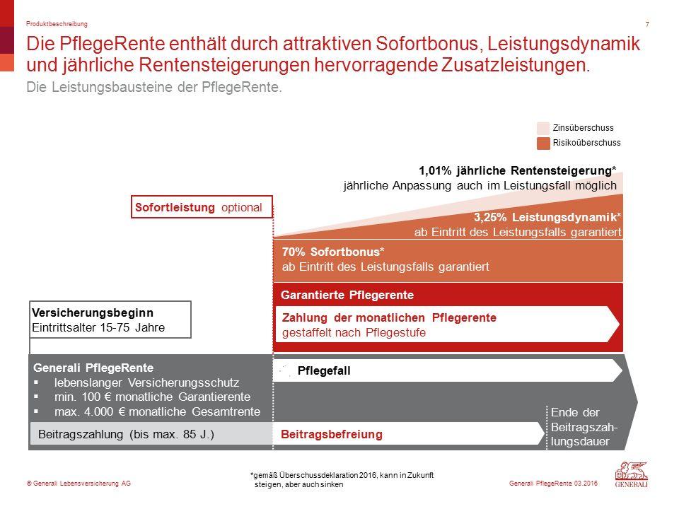 © Generali Lebensversicherung AG Den Wunsch nach individueller finanzieller Absicherung kann die Generali PflegeRente dank 6 Leistungsstaffeln bedarfsgerecht erfüllen.