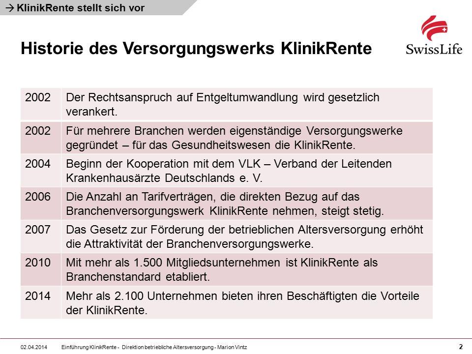 Einführung KlinikRente - Direktion betriebliche Altersversorgung - Marion Vintz 2 02.04.2014  Historie des Versorgungswerks KlinikRente KlinikRente stellt sich vor 2002Der Rechtsanspruch auf Entgeltumwandlung wird gesetzlich verankert.