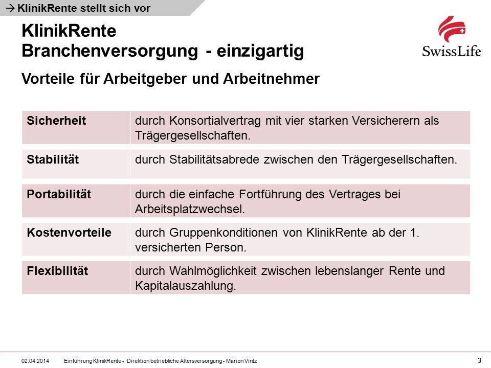Einführung KlinikRente - Direktion betriebliche Altersversorgung - Marion Vintz 3 02.04.2014  KlinikRente Branchenversorgung - einzigartig KlinikRente stellt sich vor Vorteile für Arbeitgeber und Arbeitnehmer Sicherheitdurch Konsortialvertrag mit vier starken Versicherern als Trägergesellschaften.