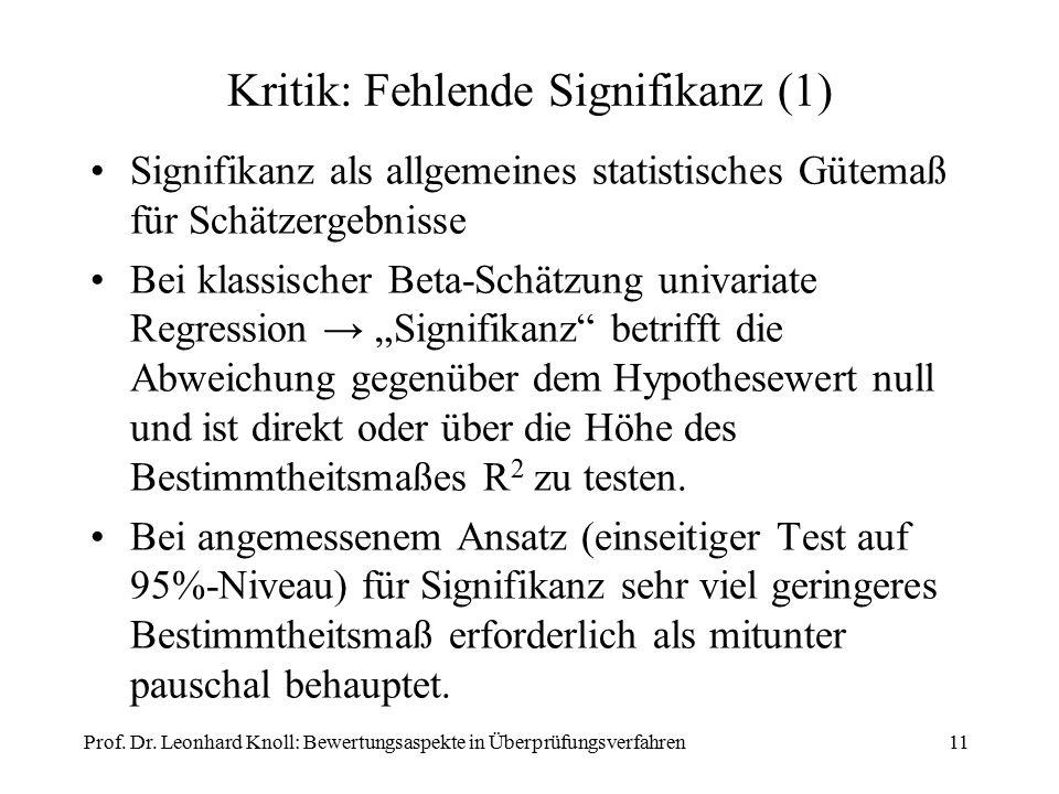 """11 Kritik: Fehlende Signifikanz (1) Signifikanz als allgemeines statistisches Gütemaß für Schätzergebnisse Bei klassischer Beta-Schätzung univariate Regression → """"Signifikanz betrifft die Abweichung gegenüber dem Hypothesewert null und ist direkt oder über die Höhe des Bestimmtheitsmaßes R 2 zu testen."""
