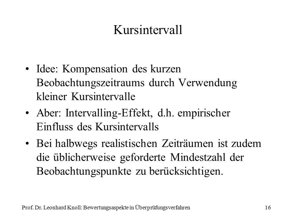 Kursintervall Idee: Kompensation des kurzen Beobachtungszeitraums durch Verwendung kleiner Kursintervalle Aber: Intervalling-Effekt, d.h. empirischer