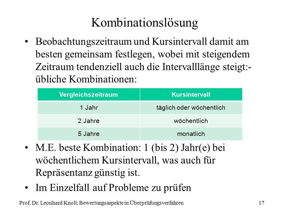 Kombinationslösung Beobachtungszeitraum und Kursintervall damit am besten gemeinsam festlegen, wobei mit steigendem Zeitraum tendenziell auch die Intervalllänge steigt:- übliche Kombinationen: M.E.