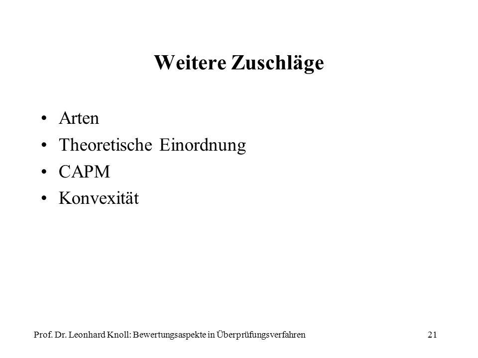 Weitere Zuschläge Arten Theoretische Einordnung CAPM Konvexität Prof. Dr. Leonhard Knoll: Bewertungsaspekte in Überprüfungsverfahren21