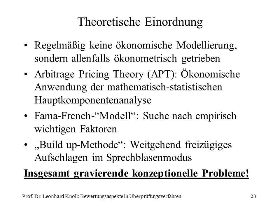 Theoretische Einordnung Regelmäßig keine ökonomische Modellierung, sondern allenfalls ökonometrisch getrieben Arbitrage Pricing Theory (APT): Ökonomis