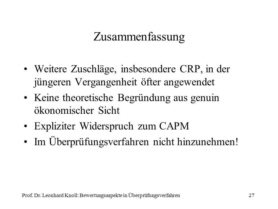 Zusammenfassung Weitere Zuschläge, insbesondere CRP, in der jüngeren Vergangenheit öfter angewendet Keine theoretische Begründung aus genuin ökonomischer Sicht Expliziter Widerspruch zum CAPM Im Überprüfungsverfahren nicht hinzunehmen.