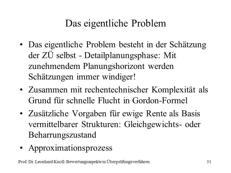 Das eigentliche Problem Das eigentliche Problem besteht in der Schätzung der ZÜ selbst - Detailplanungsphase: Mit zunehmendem Planungshorizont werden Schätzungen immer windiger.