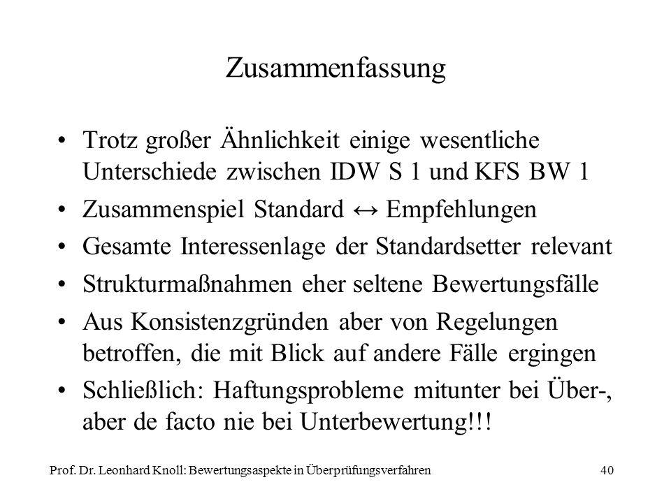 Zusammenfassung Trotz großer Ähnlichkeit einige wesentliche Unterschiede zwischen IDW S 1 und KFS BW 1 Zusammenspiel Standard ↔ Empfehlungen Gesamte I