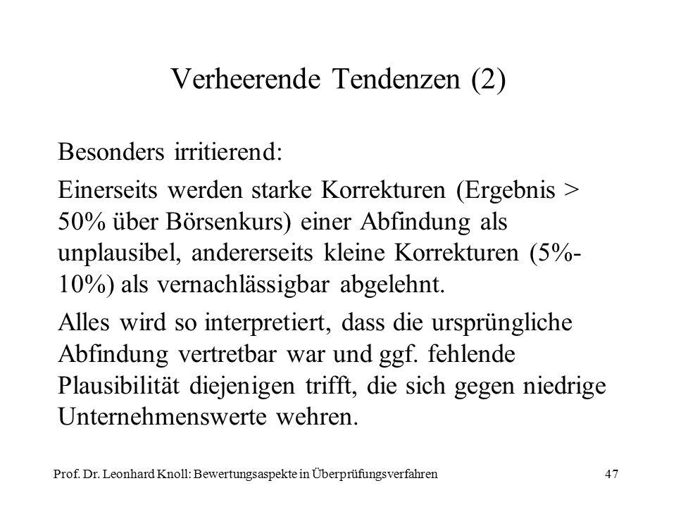 Verheerende Tendenzen (2) Besonders irritierend: Einerseits werden starke Korrekturen (Ergebnis > 50% über Börsenkurs) einer Abfindung als unplausibel, andererseits kleine Korrekturen (5%- 10%) als vernachlässigbar abgelehnt.
