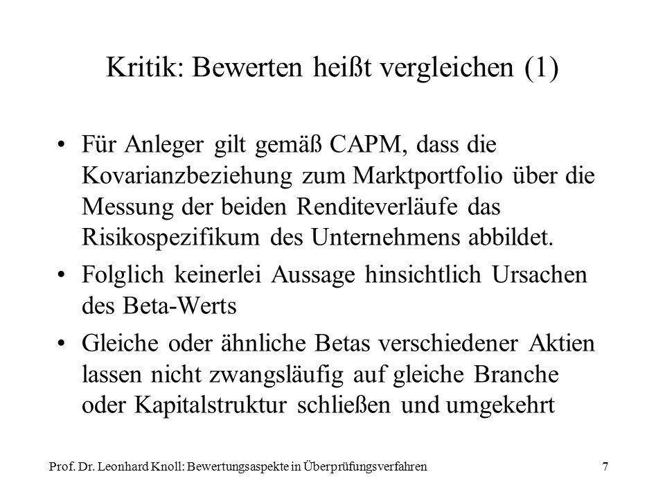 7 Kritik: Bewerten heißt vergleichen (1) Für Anleger gilt gemäß CAPM, dass die Kovarianzbeziehung zum Marktportfolio über die Messung der beiden Rendi