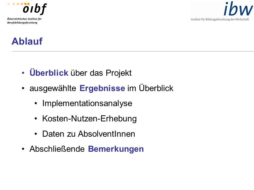 Inanspruchnahme von Förderungen und Unterstützungsmaßnahmen Reihung nach Inanspruchnahme Quelle: ibw-Befragung österreichischer LehrabsolventInnen 2015 (n=655)