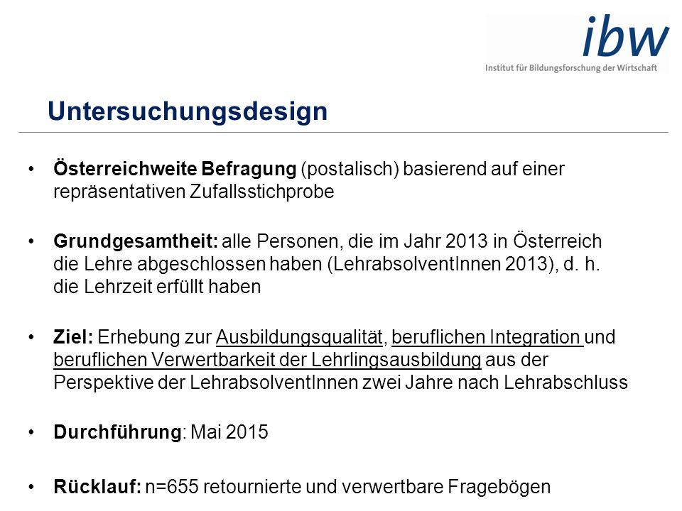 Untersuchungsdesign Österreichweite Befragung (postalisch) basierend auf einer repräsentativen Zufallsstichprobe Grundgesamtheit: alle Personen, die i
