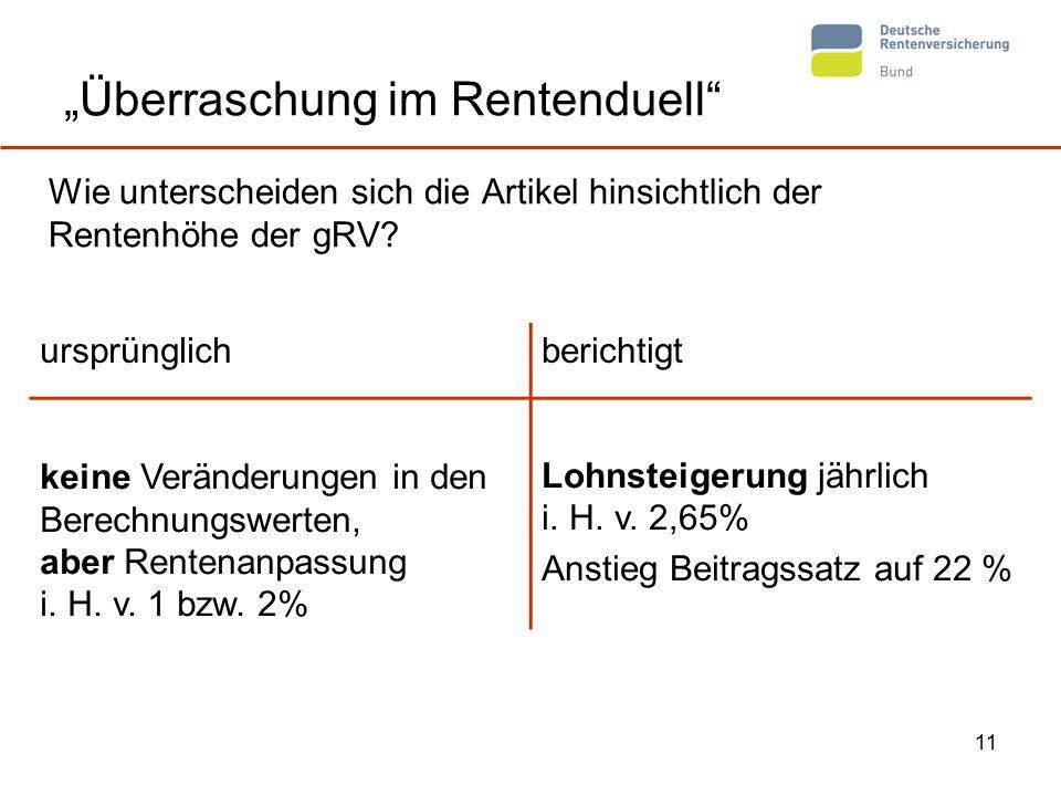 """11 """"Überraschung im Rentenduell"""" Wie unterscheiden sich die Artikel hinsichtlich der Rentenhöhe der gRV? ursprünglichberichtigt keine Veränderungen in"""