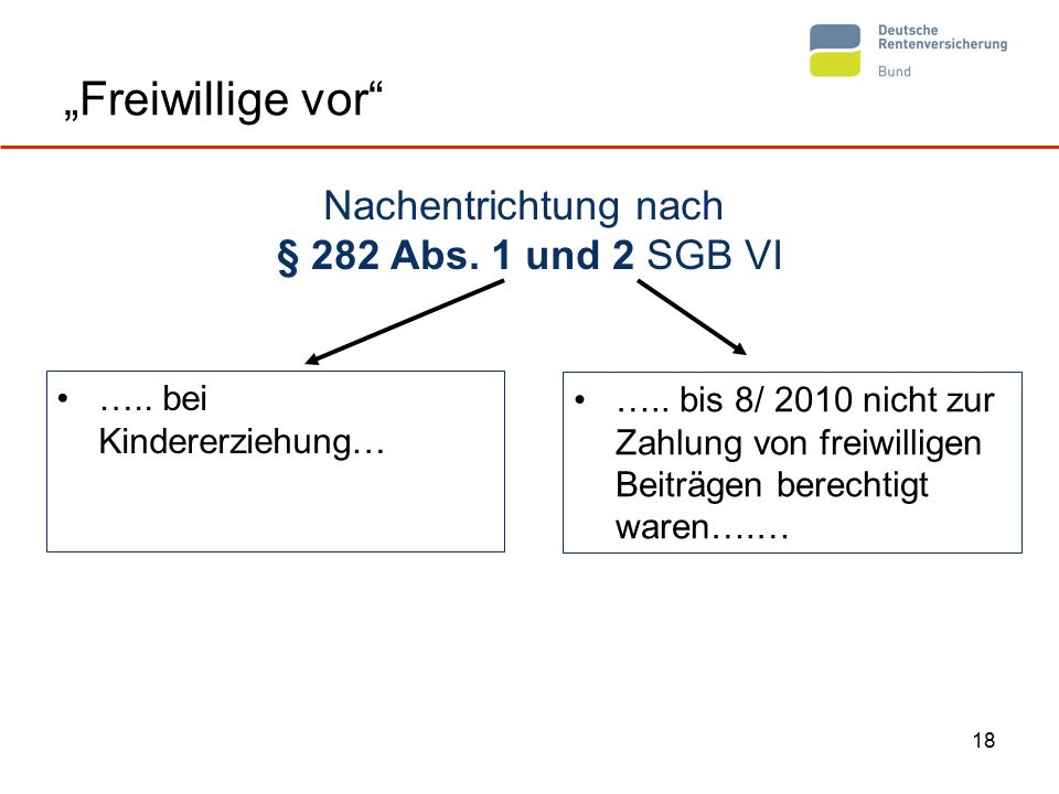 """18 """"Freiwillige vor"""" ….. bei Kindererziehung… Nachentrichtung nach § 282 Abs. 1 und 2 SGB VI ….. bis 8/ 2010 nicht zur Zahlung von freiwilligen Beiträ"""