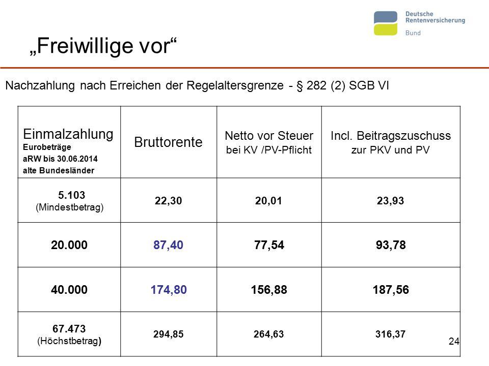"""24 """"Freiwillige vor"""" Einmalzahlung Eurobeträge aRW bis 30.06.2014 alte Bundesländer Bruttorente Netto vor Steuer bei KV /PV-Pflicht Incl. Beitragszusc"""