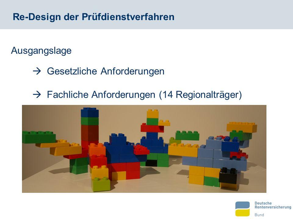Re-Design der Prüfdienstverfahren  Gesetzliche Anforderungen  Fachliche Anforderungen (14 Regionalträger) Ausgangslage