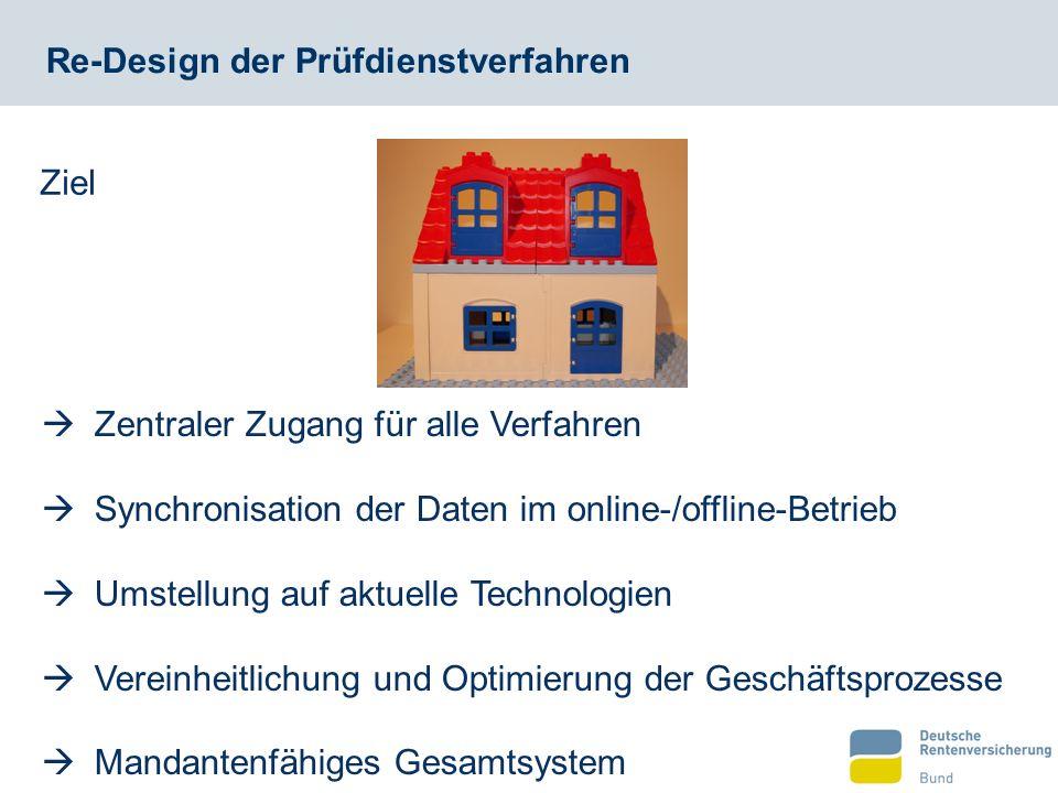 Re-Design der Prüfdienstverfahren Ziel  Zentraler Zugang für alle Verfahren  Synchronisation der Daten im online-/offline-Betrieb  Umstellung auf a