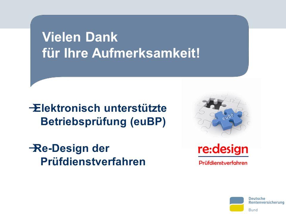 Vielen Dank für Ihre Aufmerksamkeit!  Elektronisch unterstützte Betriebsprüfung (euBP)  Re-Design der Prüfdienstverfahren