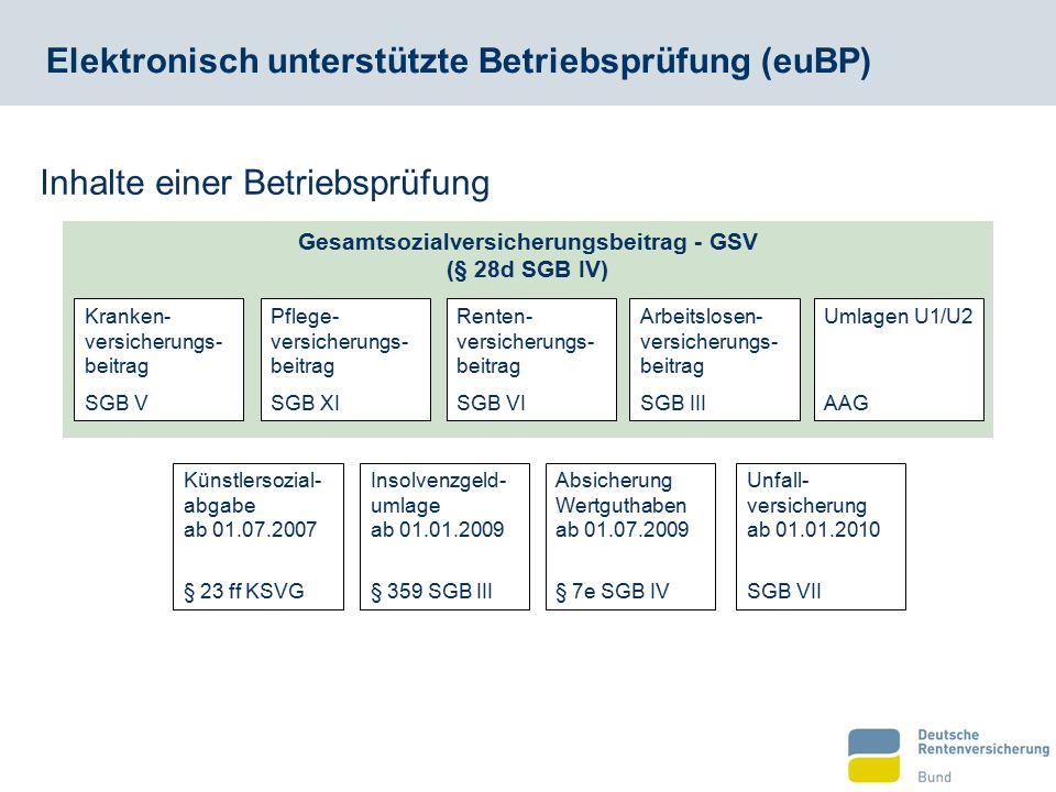 Gesamtsozialversicherungsbeitrag - GSV (§ 28d SGB IV) Renten- versicherungs- beitrag SGB VI Pflege- versicherungs- beitrag SGB XI Arbeitslosen- versic