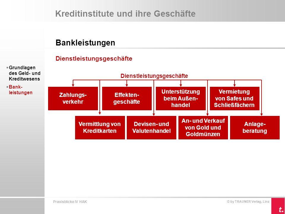 Praxisblicke IV HAK © by TRAUNER Verlag, Linz Kreditinstitute und ihre Geschäfte Bankleistungen  Grundlagen des Geld- und Kreditwesens  Bank- leistungen Effektengeschäfte Effekten sind vertretbare (austauschbare, fungible) Wertpapiere, die am Kapitalmarkt handelbar sind.