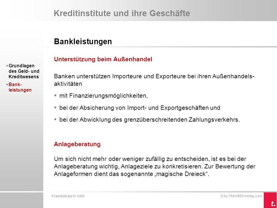 Praxisblicke IV HAK © by TRAUNER Verlag, Linz Kreditinstitute und ihre Geschäfte Bankleistungen  Grundlagen des Geld- und Kreditwesens  Bank- leistungen Rendite (Effektivverzinsung, Rentabilität) misst den Anlageerfolg.