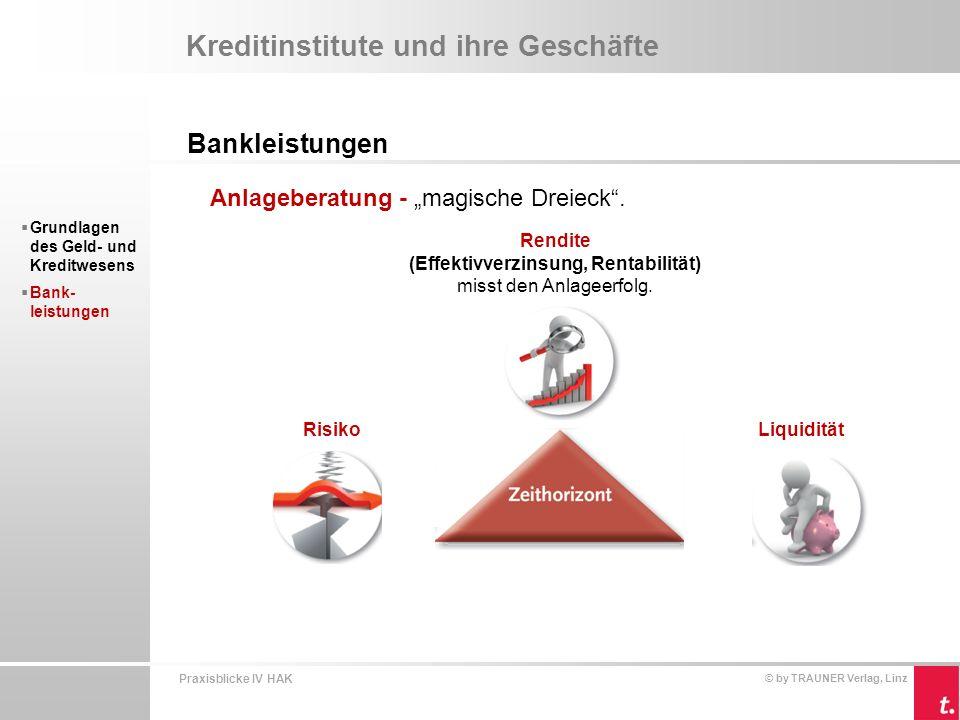 Praxisblicke IV HAK © by TRAUNER Verlag, Linz Kreditinstitute und ihre Geschäfte Bankleistungen  Grundlagen des Geld- und Kreditwesens  Bank- leistungen Sonstige Bankgeschäfte Allfinanzgeschäfte Allfinanzgeschäfte umfassen das Angebot unterschiedlicher Finanzdienst- leistungen durch einen Anbieter.