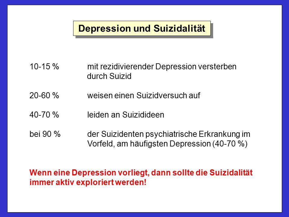 Depression und Suizidalität 10-15 % mit rezidivierender Depression versterben durch Suizid 20-60 % weisen einen Suizidversuch auf 40-70 % leiden an Suizidideen bei 90 % der Suizidenten psychiatrische Erkrankung im Vorfeld, am häufigsten Depression (40-70 %) Wenn eine Depression vorliegt, dann sollte die Suizidalität immer aktiv exploriert werden!