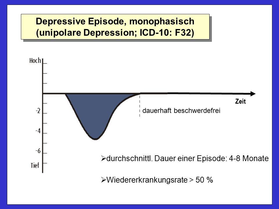 unipolare Depression durchschnittl.
