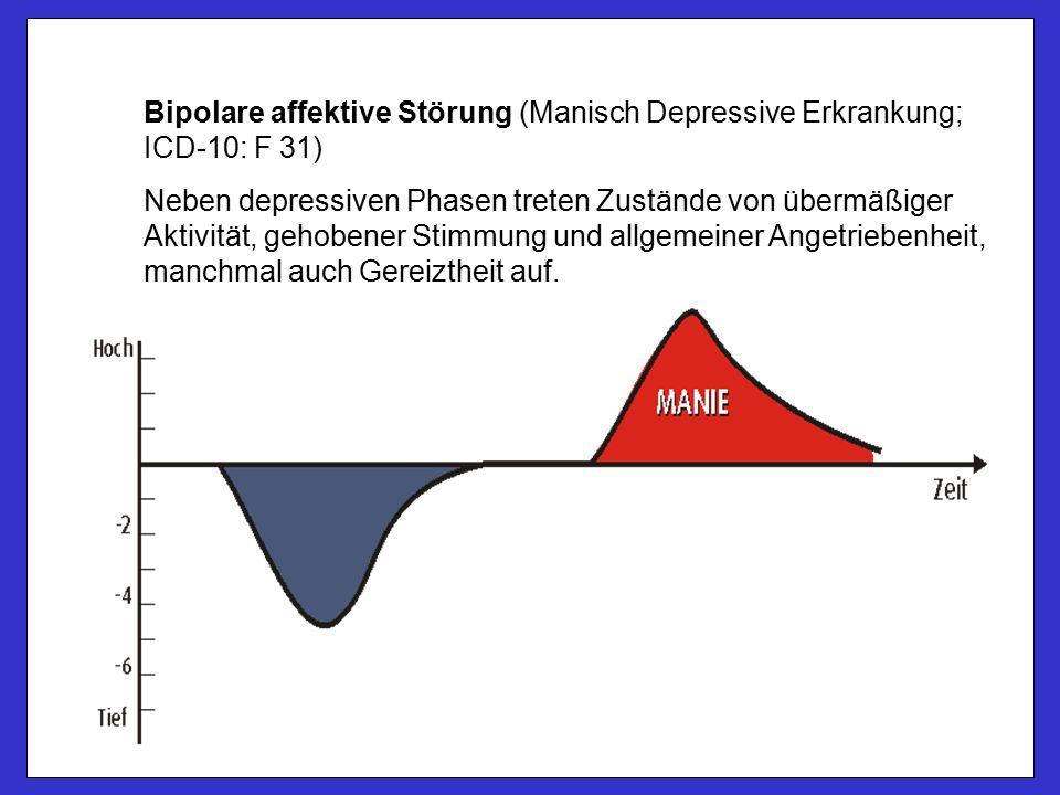 Folgen einer Depression im Alter Suizidalität Rückzug, Immobilität Bettlägerigkeit ungenügende Nahrungs- und Flüssigkeitsaufnahme erhöhte Sterblichkeit an körperlichen Begleiterkrankungen
