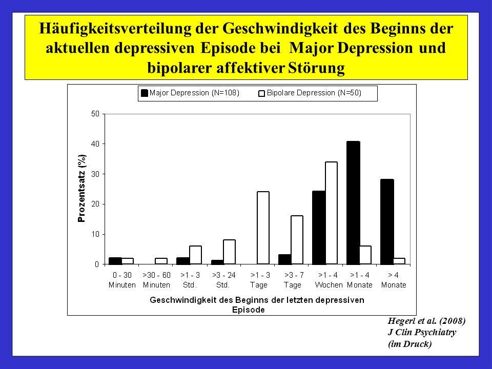 Häufigkeitsverteilung der Geschwindigkeit des Beginns der aktuellen depressiven Episode bei Major Depression und bipolarer affektiver Störung Hegerl et al.