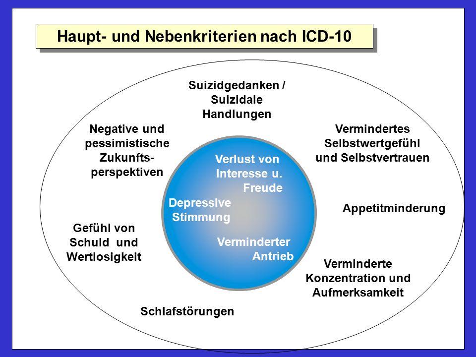   Übelkeit (meist nur in ersten Tagen)   innere Unruhe, Schlafstörungen   Kopfschmerzen   sexuelle Funktionsstörungen   inadäquate ADH-Sekretion Nebenwirkungen unter SSRI und SSNRI