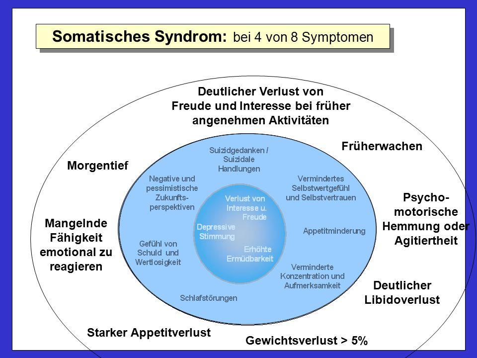 Somatisches Syndrom: bei 4 von 8 Symptomen Deutlicher Verlust von Freude und Interesse bei früher angenehmen Aktivitäten Mangelnde Fähigkeit emotional zu reagieren Früherwachen Morgentief Psycho- motorische Hemmung oder Agitiertheit Deutlicher Libidoverlust Gewichtsverlust > 5% Starker Appetitverlust