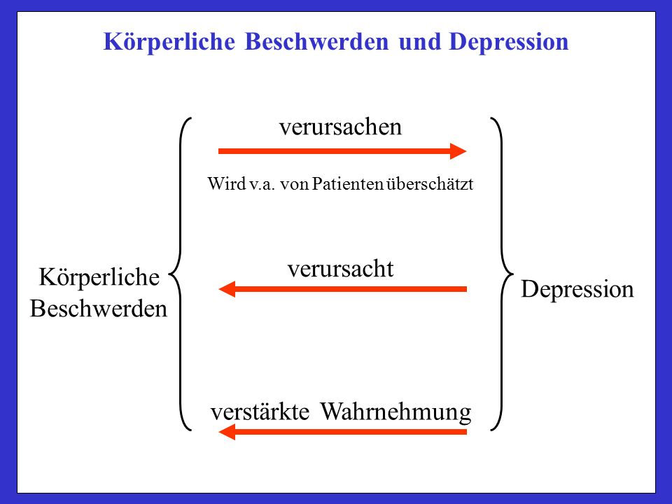 13 63 15 98 23 361 1491 98 46 (1045) 0 100 200 300 shooting hanging drowning jumping cuts or stabs medication overdose other intoxication other methods being run over Methods of Suicide Attempts Nuremberg and Wuerzburg (2000-2003) (n = 2208) Psycho- pharmaca Suicide attempts 47% with psychopharmaca, 14% with AD 23% under the impact of alcohol 400