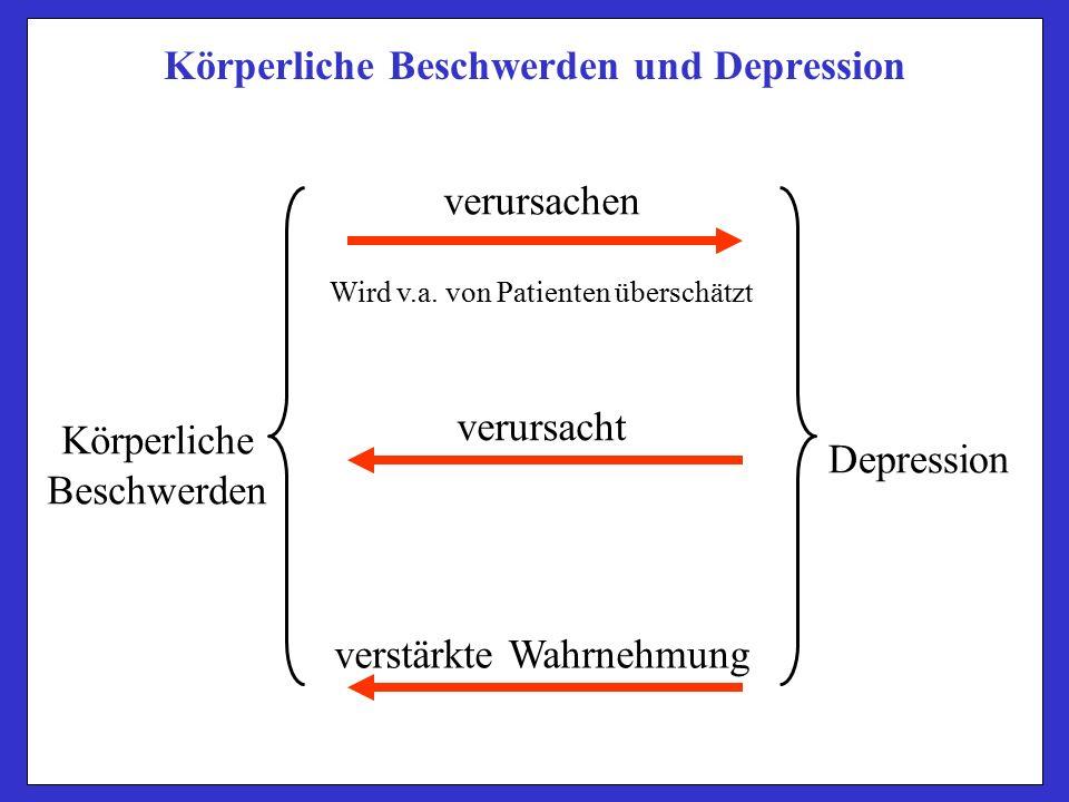 2000 200120022003 Depressive Episode nach ICD-10