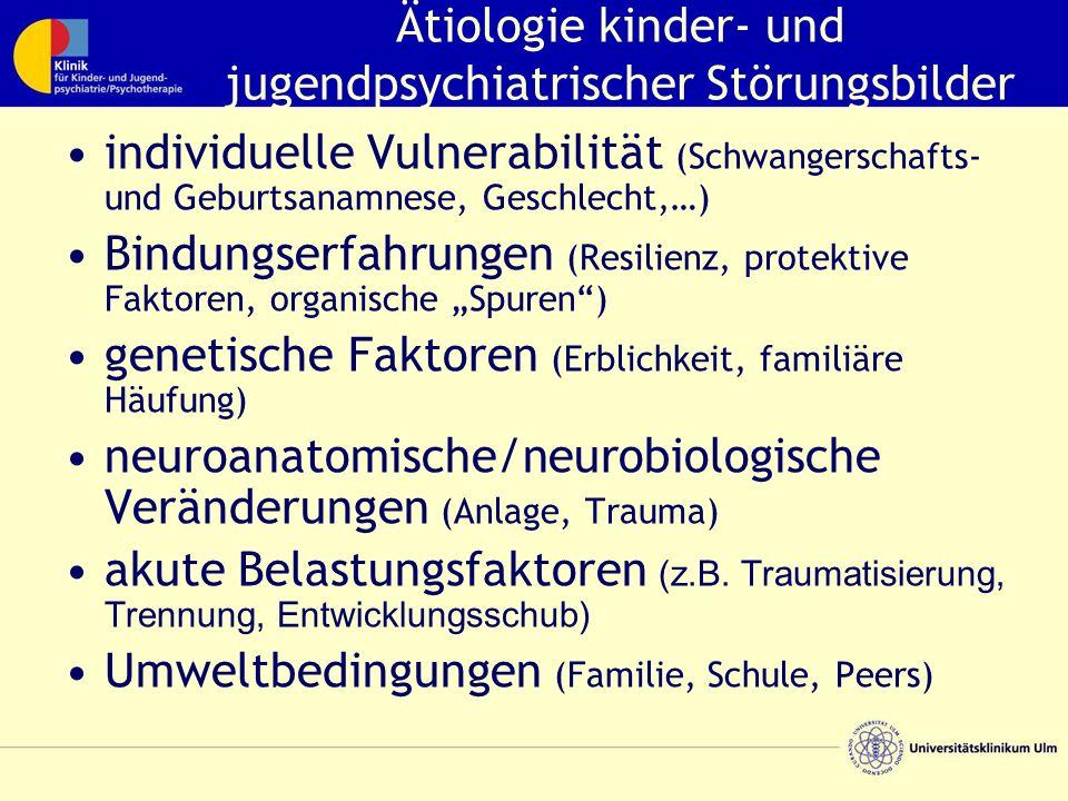 Ätiologie kinder- und jugendpsychiatrischer Störungsbilder individuelle Vulnerabilität (Schwangerschafts- und Geburtsanamnese, Geschlecht,…) Bindungse
