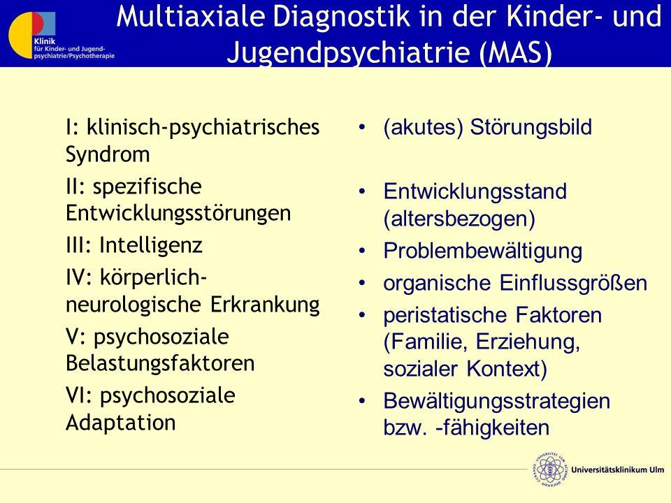 Multiaxiale Diagnostik in der Kinder- und Jugendpsychiatrie (MAS) I: klinisch-psychiatrisches Syndrom II: spezifische Entwicklungsstörungen III: Intelligenz IV: körperlich- neurologische Erkrankung V: psychosoziale Belastungsfaktoren VI: psychosoziale Adaptation (akutes) Störungsbild Entwicklungsstand (altersbezogen) Problembewältigung organische Einflussgrößen peristatische Faktoren (Familie, Erziehung, sozialer Kontext) Bewältigungsstrategien bzw.