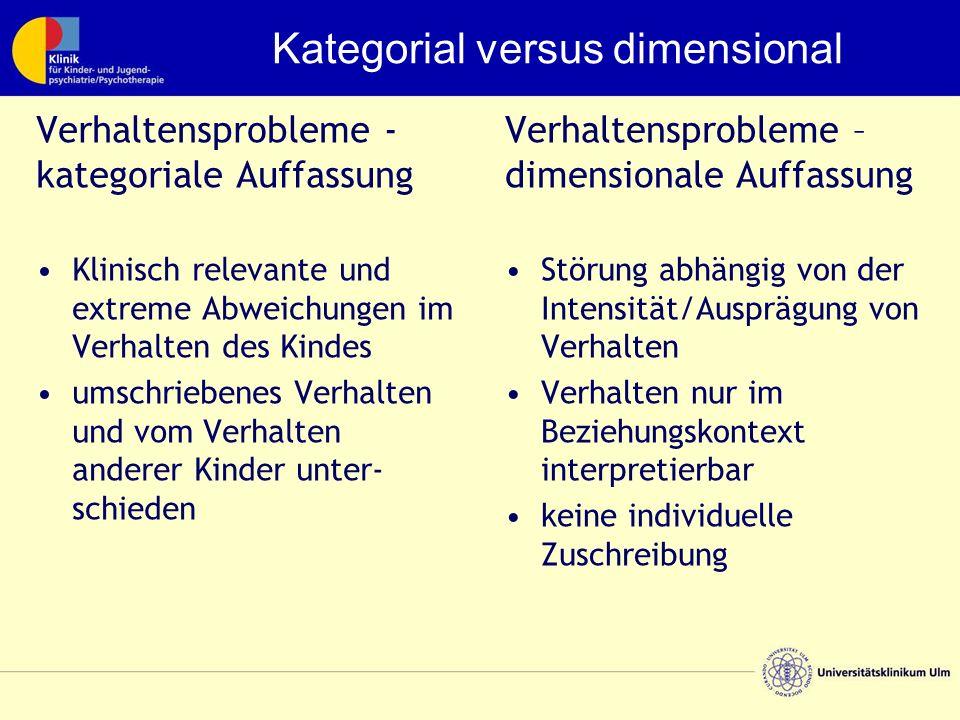 Kategorial versus dimensional Verhaltensprobleme - kategoriale Auffassung Klinisch relevante und extreme Abweichungen im Verhalten des Kindes umschrie