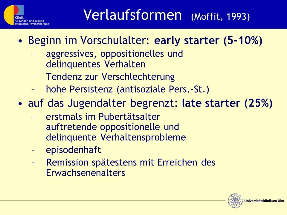 Verlaufsformen (Moffit, 1993) Beginn im Vorschulalter: early starter (5-10%) –aggressives, oppositionelles und delinquentes Verhalten –Tendenz zur Ver