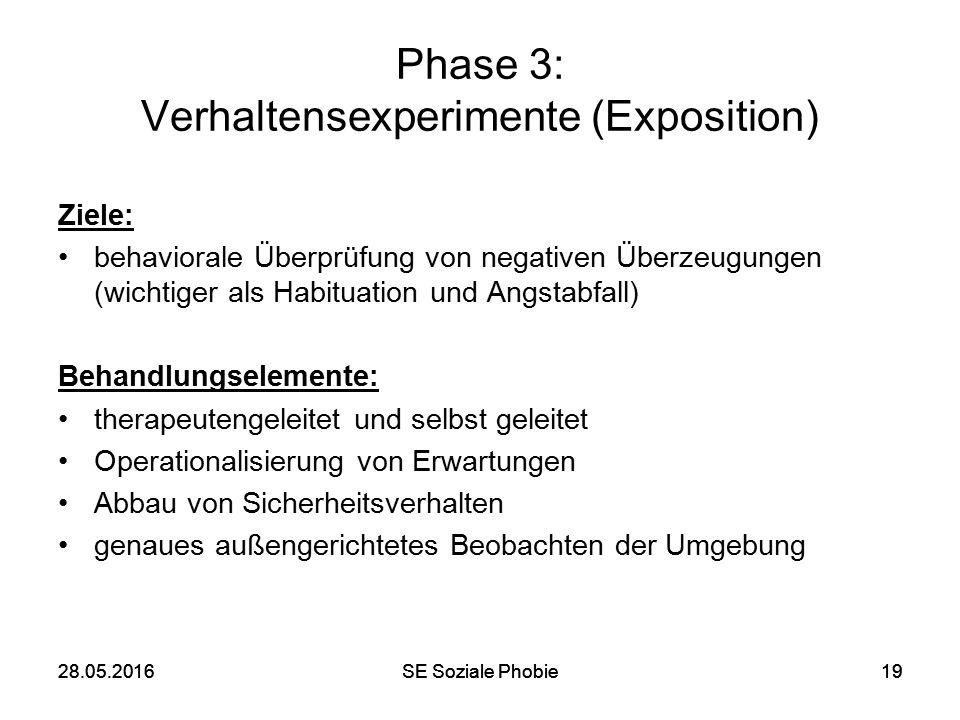 28.05.2016SE Soziale Phobie1928.05.2016SE Soziale Phobie19 Phase 3: Verhaltensexperimente (Exposition) Ziele: behaviorale Überprüfung von negativen Üb