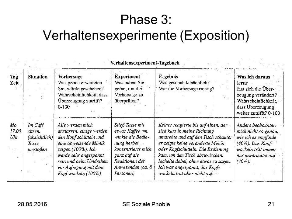 28.05.2016SE Soziale Phobie2128.05.2016SE Soziale Phobie21 Phase 3: Verhaltensexperimente (Exposition)