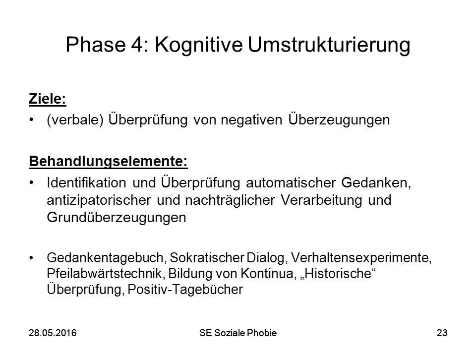 28.05.2016SE Soziale Phobie2328.05.2016SE Soziale Phobie23 Phase 4: Kognitive Umstrukturierung Ziele: (verbale) Überprüfung von negativen Überzeugunge