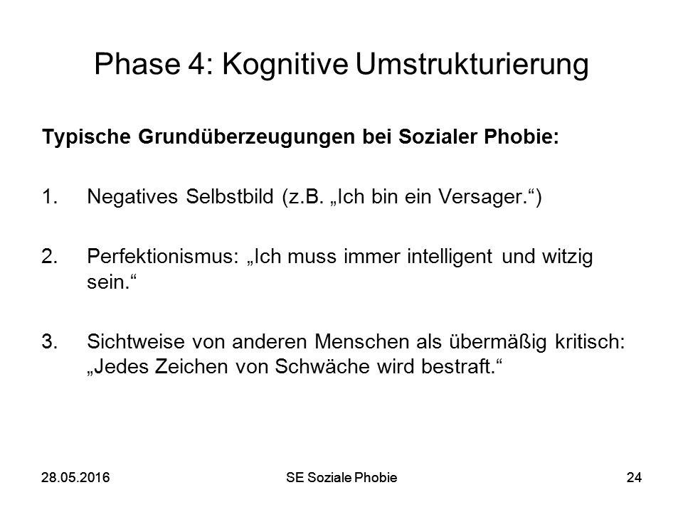 28.05.2016SE Soziale Phobie2428.05.2016SE Soziale Phobie24 Phase 4: Kognitive Umstrukturierung Typische Grundüberzeugungen bei Sozialer Phobie: 1.Nega