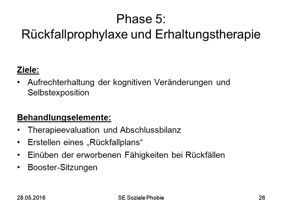 28.05.2016SE Soziale Phobie2628.05.2016SE Soziale Phobie26 Phase 5: Rückfallprophylaxe und Erhaltungstherapie Ziele: Aufrechterhaltung der kognitiven