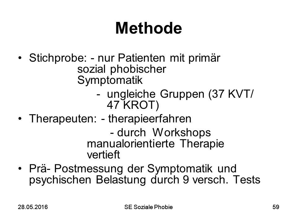 28.05.2016SE Soziale Phobie5928.05.2016SE Soziale Phobie59 Methode Stichprobe: - nur Patienten mit primär sozial phobischer Symptomatik -ungleiche Gru